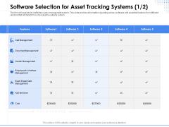 Amusement Event Coordinator Software Selection For Asset Tracking Systems Management Ppt Portfolio Information PDF