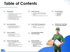 Amusement Event Coordinator Table Of Contents Ppt PowerPoint Presentation Professional Microsoft PDF