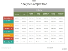 Analyse Competition Ppt PowerPoint Presentation Themes