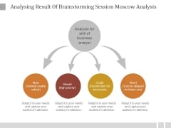 Analysing Result Of Brainstorming Session Moscow Analysis Ppt PowerPoint Presentation Sample