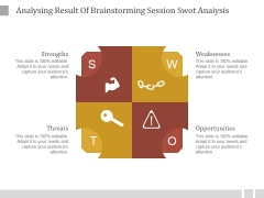 Analysing Result Of Brainstorming Session Swot Analysis Ppt PowerPoint Presentation Layout