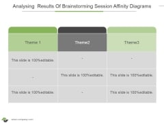 Analysing Results Of Brainstorming Session Affinity Diagrams Ppt PowerPoint Presentation Ideas Mockup