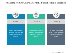 Analysing Results Of Brainstorming Session Affinity Diagrams Ppt PowerPoint Presentation Show