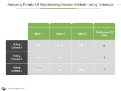 Analysing Results Of Brainstorming Session Attribute Listing Technique Ppt PowerPoint Presentation Gallery Format