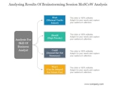 Analysing Results Of Brainstorming Session Moscow Analysis Ppt PowerPoint Presentation Design Ideas