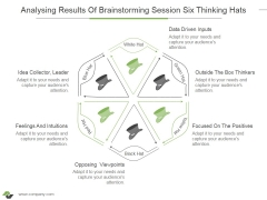 Analysing Results Of Brainstorming Session Six Thinking Hats Ppt PowerPoint Presentation Infographics Structure