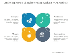 Analysing Results Of Brainstorming Session Swot Analysis Ppt PowerPoint Presentation Shapes