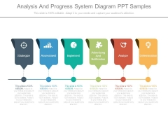 Analysis And Progress System Diagram Ppt Samples