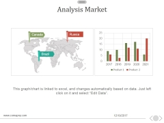 Analysis Market Ppt PowerPoint Presentation Show