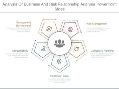 Analysis Of Business And Risk Relationship Analysis Powerpoint Slides