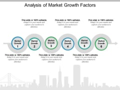 Analysis Of Market Growth Factors Ppt PowerPoint Presentation Ideas Deck