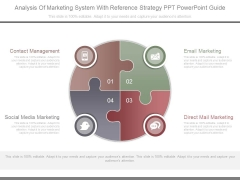 Analysis Of Marketing System With Reference Strategy Ppt Powerpoint Guide