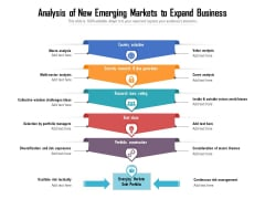 Analysis Of New Emerging Markets To Expand Business Ppt PowerPoint Presentation File Clipart PDF