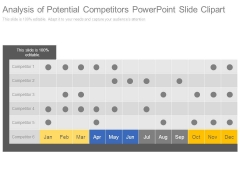 Analysis Of Potential Competitors Powerpoint Slide Clipart
