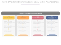 Analysis Of Results For Brainstorming Session Moscow Analysis Powerpoint Shapes
