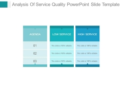 Analysis Of Service Quality Powerpoint Slide Template