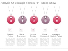Analysis Of Strategic Factors Ppt Slides Show