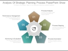 Analysis Of Strategic Planning Process Powerpoint Show
