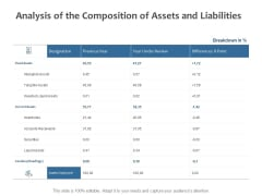 Analysis Of The Composition Of Assets And Liabilities Ppt PowerPoint Presentation Infographic Template Example Topics