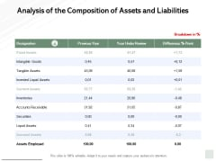 Analysis Of The Composition Of Assets And Liabilities Ppt PowerPoint Presentation Layouts Tips