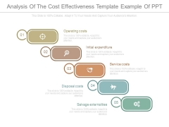 Analysis Of The Cost Effectiveness Template Example Of Ppt