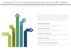 Analysis Of The Current Situation Evaluation Analysis Ppt Sample