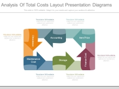 Analysis Of Total Costs Layout Presentation Diagrams