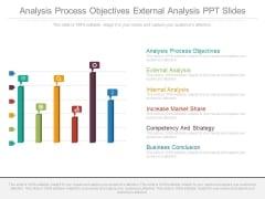 Analysis Process Objectives External Analysis Ppt Slides