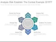 Analysis Risk Establish The Context Example Of Ppt Slides