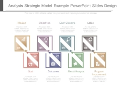 Analysis Strategic Model Example Powerpoint Slides Design