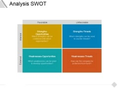 Analysis Swot Ppt PowerPoint Presentation Ideas Slides