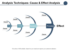 Analysis Techniques Cause And Effect Analysis Ppt PowerPoint Presentation Layouts Diagrams