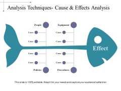 Analysis Techniques Cause And Effects Analysis Ppt PowerPoint Presentation Model