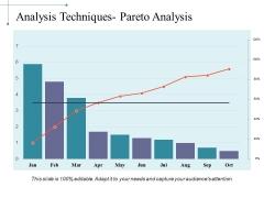 Analysis Techniques Pareto Analysis Ppt PowerPoint Presentation Layouts Ideas