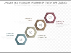 Analysis The Information Presentation Powerpoint Example