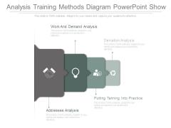 Analysis Training Methods Diagram Powerpoint Show