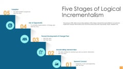 Analytical Incrementalism Five Stages Of Logical Incrementalism Ppt Portfolio Clipart Images PDF
