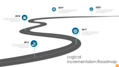 Analytical Incrementalism Logical Incrementalism Roadmap Ppt Gallery Icon PDF