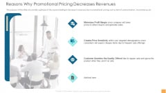 Analytical Incrementalism Reasons Why Promotional Pricing Decreases Revenues Demonstration PDF