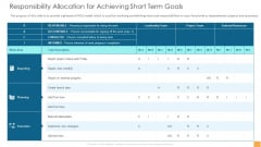 Analytical Incrementalism Responsibility Allocation For Achieving Short Term Goals Portrait PDF