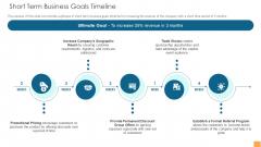 Analytical Incrementalism Short Term Business Goals Timeline Ppt File Files PDF