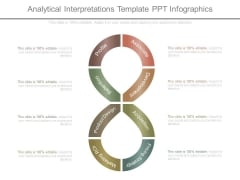 Analytical Interpretations Template Ppt Infographics