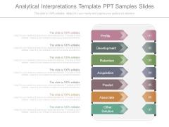 Analytical Interpretations Template Ppt Samples Slides