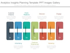 Analytics Insights Planning Template Ppt Images Gallery