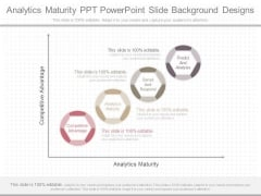 Analytics Maturity Ppt Powerpoint Slide Background Designs