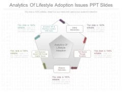 Analytics Of Lifestyle Adoption Issues Ppt Slides