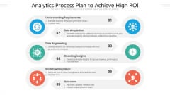 Analytics Process Plan To Achieve High ROI Ppt PowerPoint Presentation Gallery Graphic Tips PDF