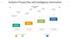 Analytics Process Plan With Intelligence Automation Ppt PowerPoint Presentation File Background Image PDF