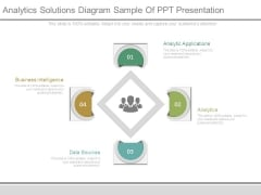 Analytics Solutions Diagram Sample Of Ppt Presentation