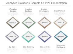 Analytics Solutions Sample Of Ppt Presentation